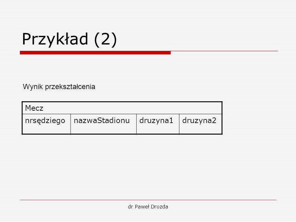 dr Paweł Drozda Przykład (2) Mecz nrsędziegonazwaStadionudruzyna1druzyna2 Wynik przekształcenia