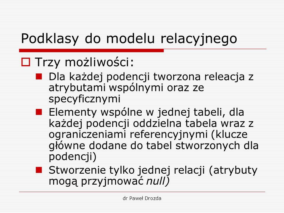 dr Paweł Drozda Podklasy do modelu relacyjnego Trzy możliwości: Dla każdej podencji tworzona releacja z atrybutami wspólnymi oraz ze specyficznymi Ele