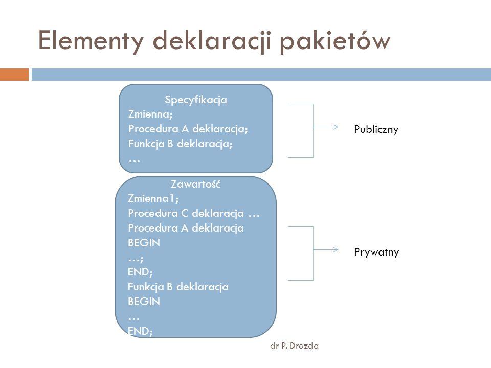 Widoczność elementów w pakietach dr P.
