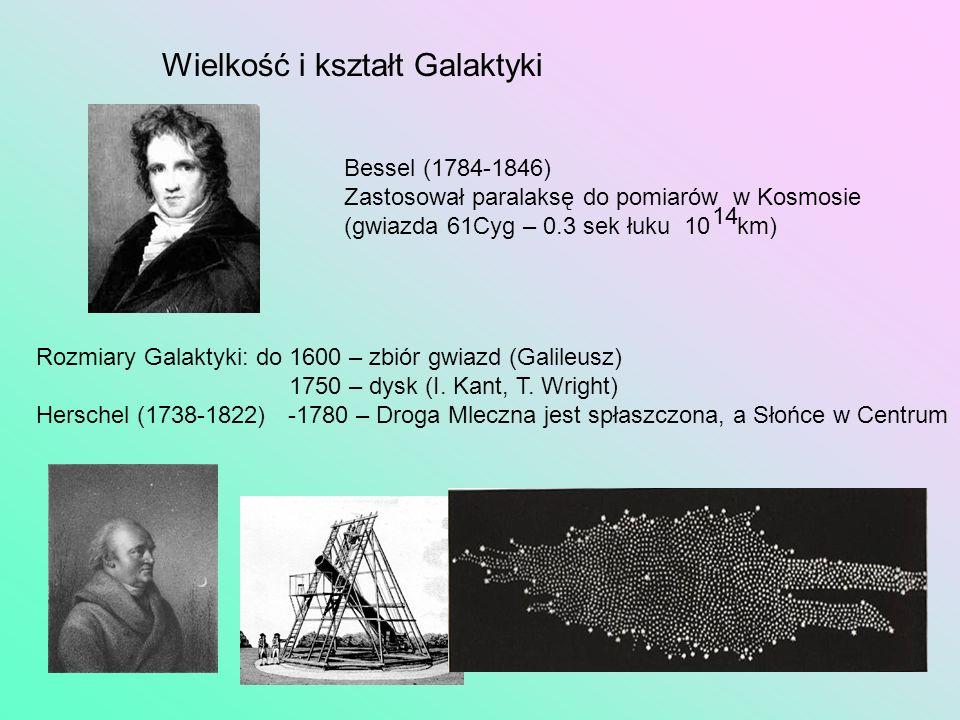 Wielkość i kształt Galaktyki Bessel (1784-1846) Zastosował paralaksę do pomiarów w Kosmosie (gwiazda 61Cyg – 0.3 sek łuku 10 km) 14 Rozmiary Galaktyki