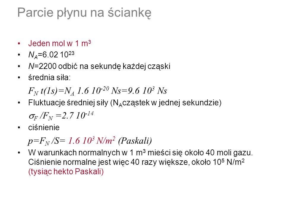 Parcie płynu na ściankę Jeden mol w 1 m 3 N A =6.02 10 23 N=2200 odbić na sekundę każdej cząski średnia siła: F N t(1s)=N A 1.6 10 -20 Ns=9.6 10 3 Ns