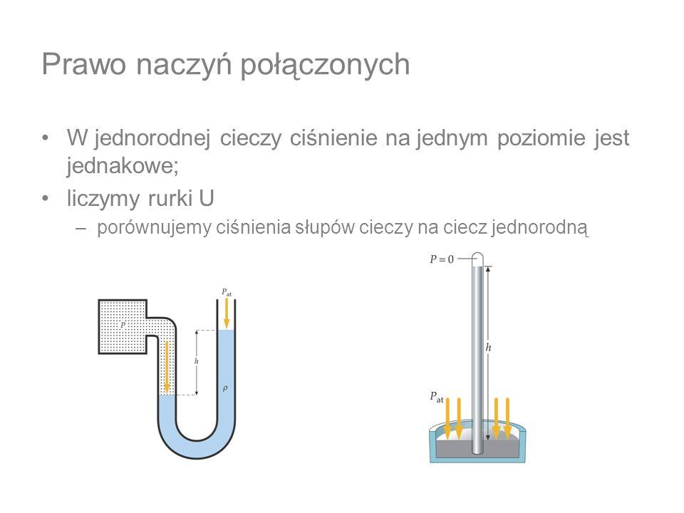 Prawo naczyń połączonych W jednorodnej cieczy ciśnienie na jednym poziomie jest jednakowe; liczymy rurki U –porównujemy ciśnienia słupów cieczy na cie