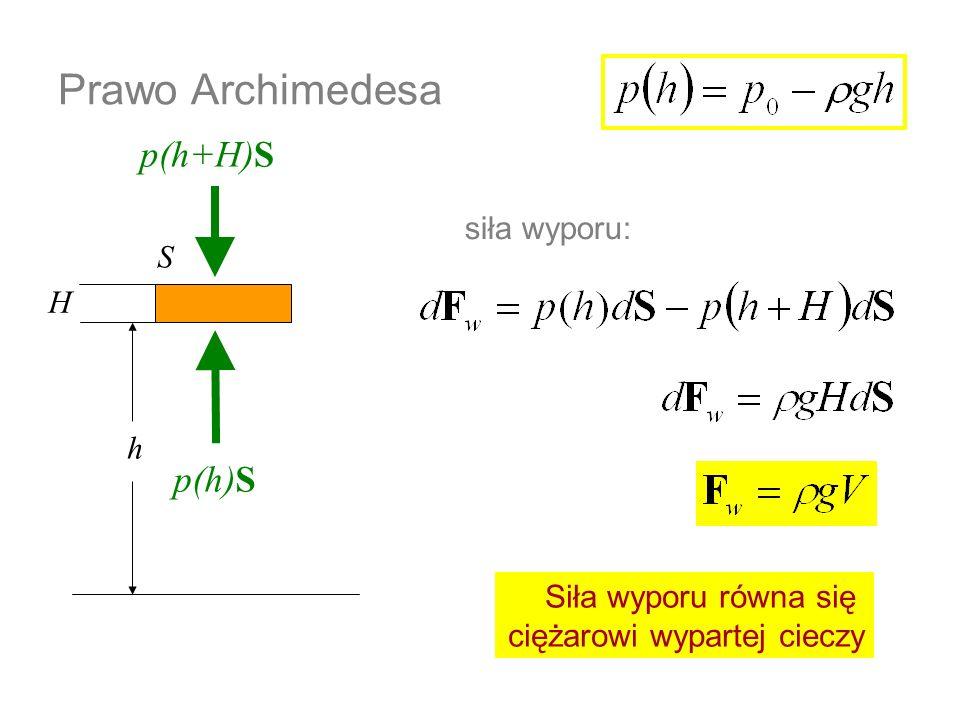 Prawo Archimedesa h H S p(h)S p(h+H)S siła wyporu: Siła wyporu równa się ciężarowi wypartej cieczy