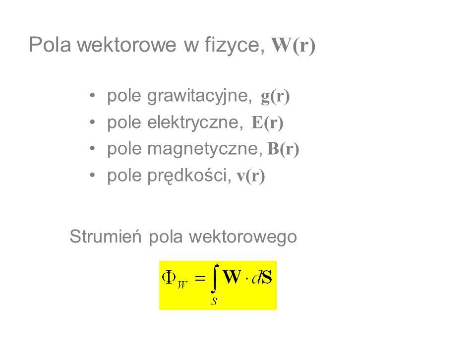 Pola wektorowe w fizyce, W(r) pole grawitacyjne, g(r) pole elektryczne, E(r) pole magnetyczne, B(r) pole prędkości, v(r) Strumień pola wektorowego