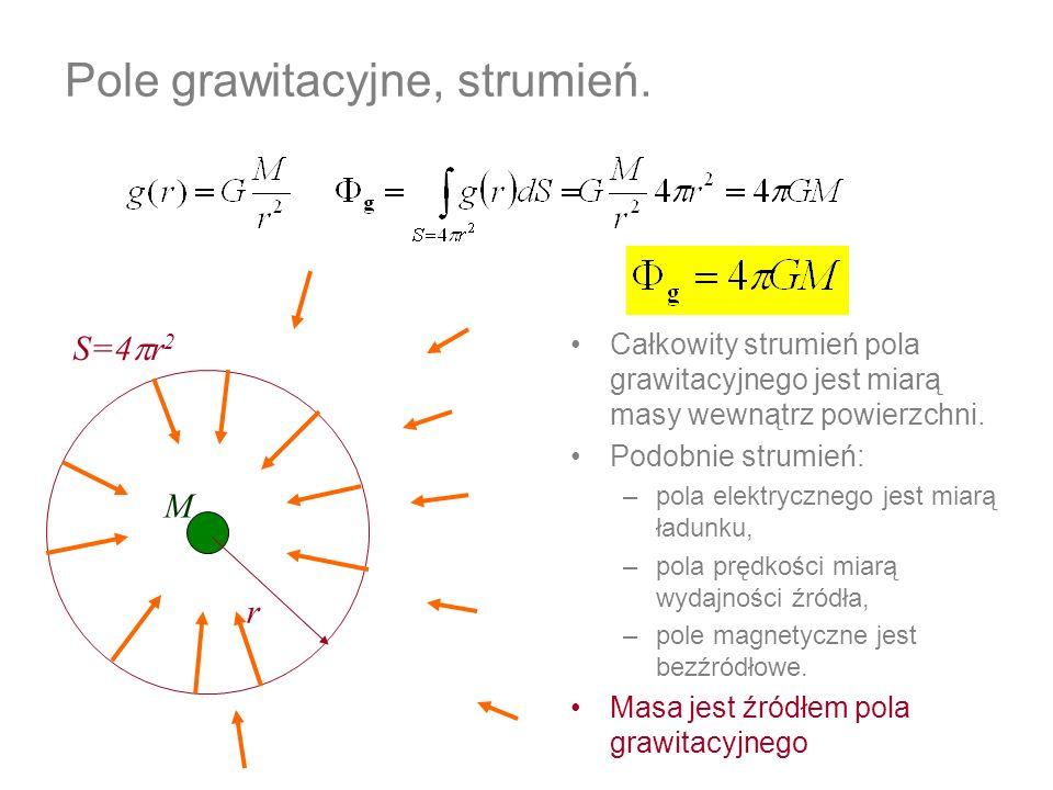 Pole grawitacyjne, strumień. Całkowity strumień pola grawitacyjnego jest miarą masy wewnątrz powierzchni. Podobnie strumień: –pola elektrycznego jest
