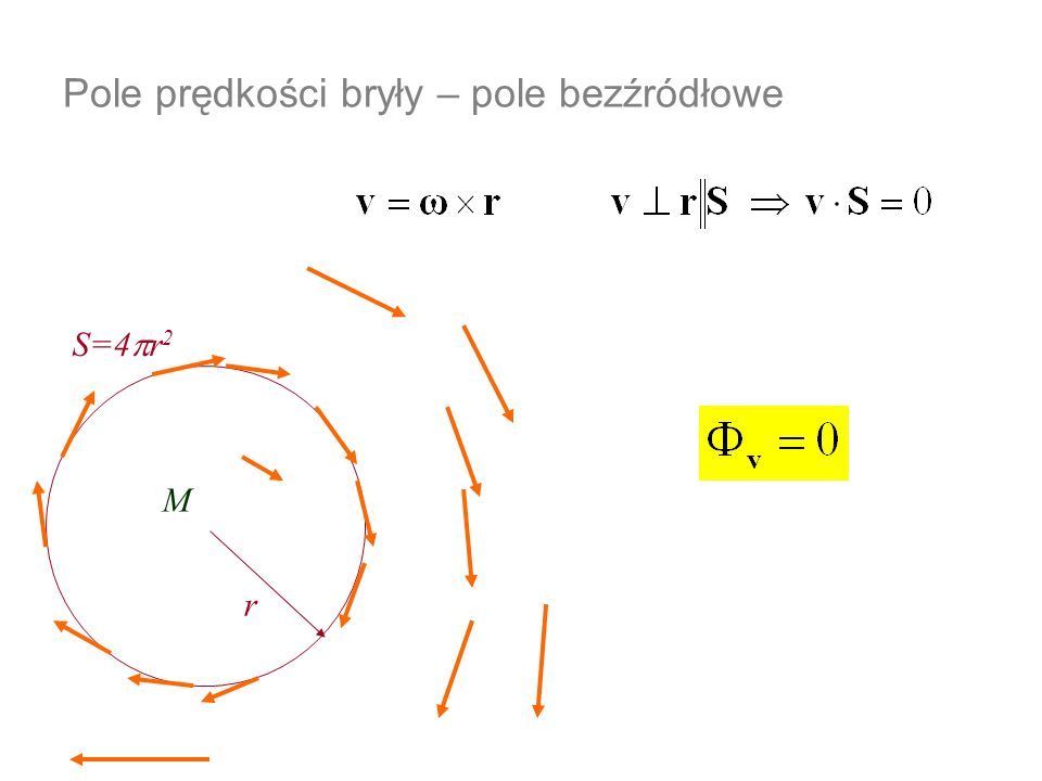 Pole prędkości bryły – pole bezźródłowe S=4 r 2 r M