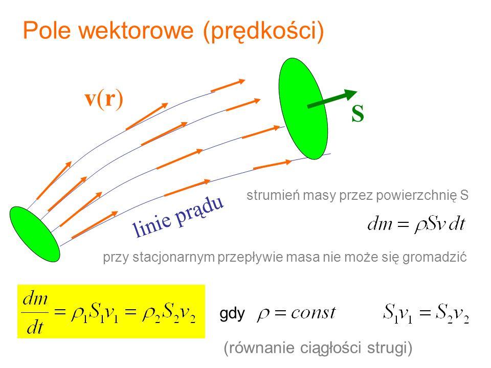Równanie ciągłości strugi bez źródeł (prawo zachowania masy) dla powierzchni zamkniętej postać różniczkowa ze źródłem