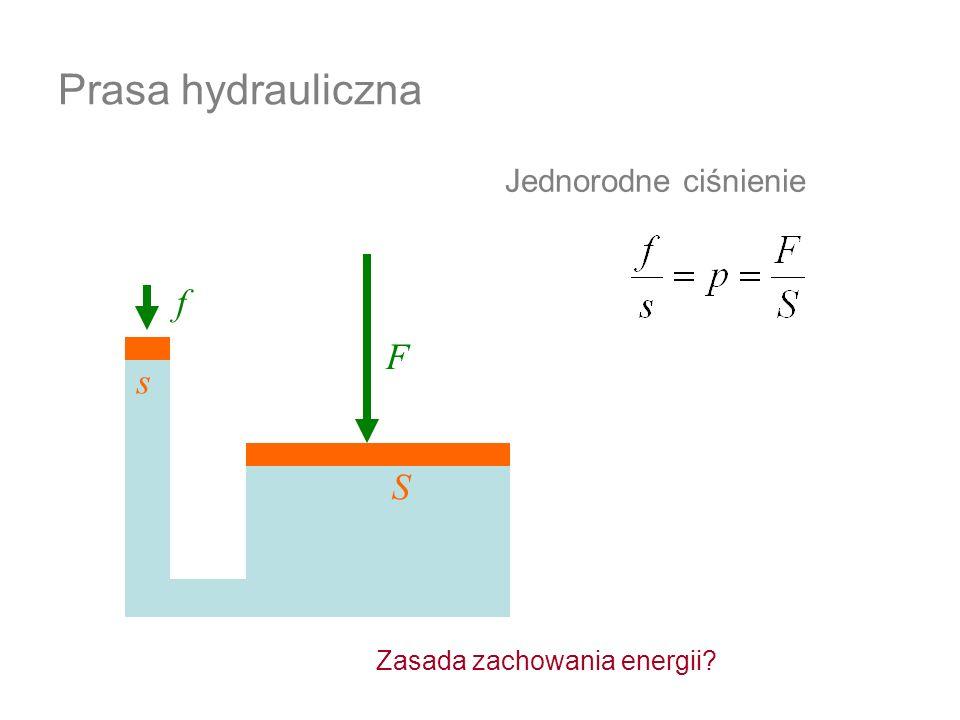 Prasa hydrauliczna Jednorodne ciśnienie f F S s Zasada zachowania energii?