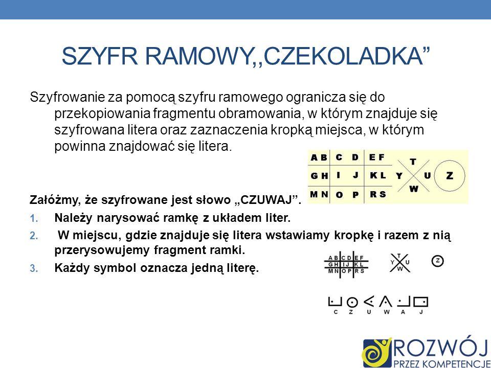SZYFR RAMOWY,,CZEKOLADKA Szyfrowanie za pomocą szyfru ramowego ogranicza się do przekopiowania fragmentu obramowania, w którym znajduje się szyfrowana litera oraz zaznaczenia kropką miejsca, w którym powinna znajdować się litera.