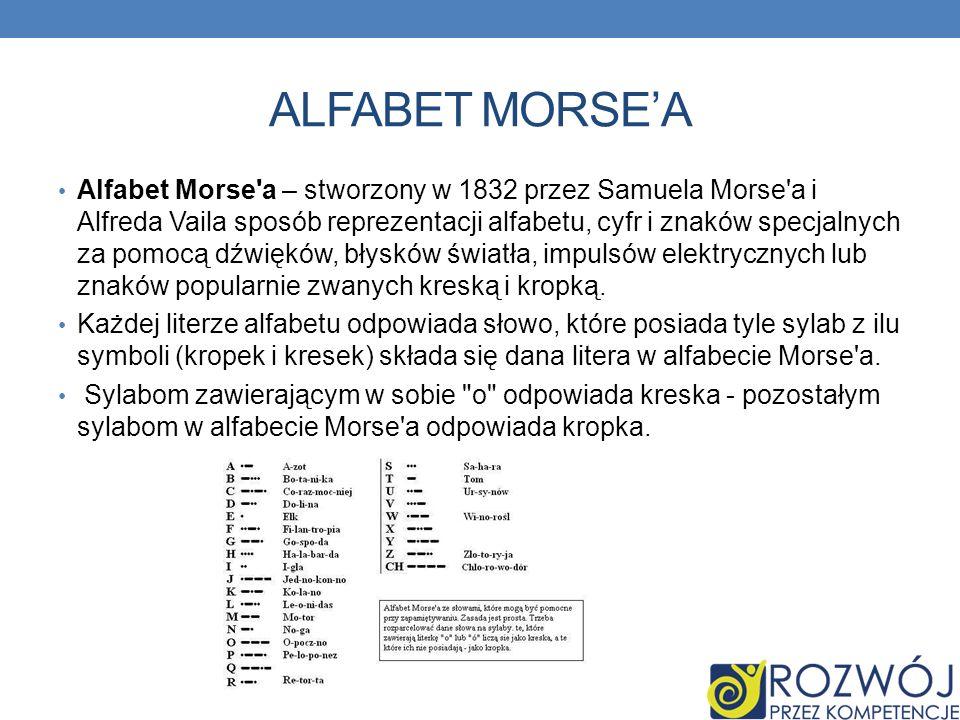 ALFABET MORSEA Alfabet Morse a – stworzony w 1832 przez Samuela Morse a i Alfreda Vaila sposób reprezentacji alfabetu, cyfr i znaków specjalnych za pomocą dźwięków, błysków światła, impulsów elektrycznych lub znaków popularnie zwanych kreską i kropką.