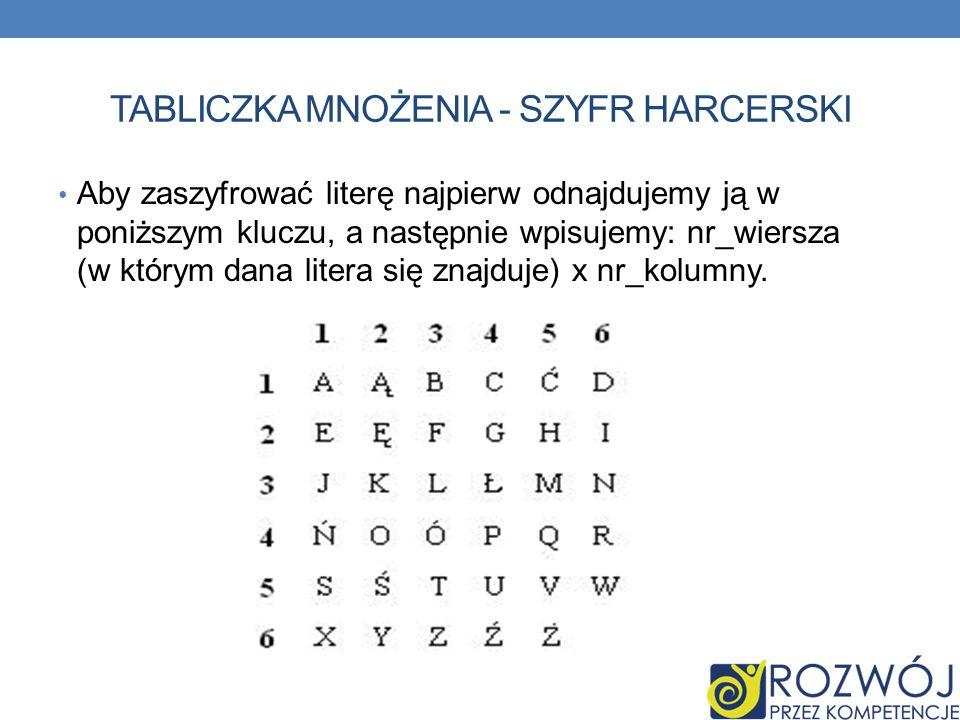TABLICZKA MNOŻENIA - SZYFR HARCERSKI Aby zaszyfrować literę najpierw odnajdujemy ją w poniższym kluczu, a następnie wpisujemy: nr_wiersza (w którym dana litera się znajduje) x nr_kolumny.