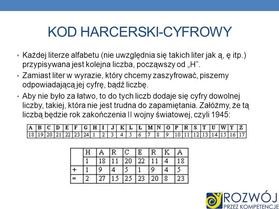 KOD HARCERSKI-CYFROWY Każdej literze alfabetu (nie uwzględnia się takich liter jak ą, ę itp.) przypisywana jest kolejna liczba, począwszy od H.