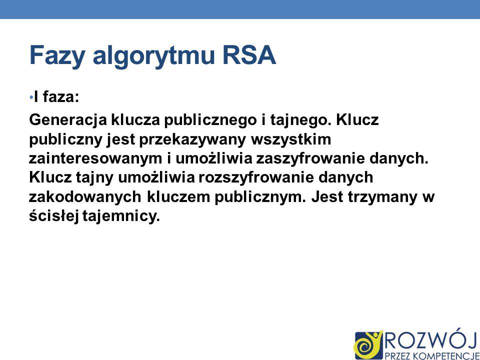 Fazy algorytmu RSA I faza: Generacja klucza publicznego i tajnego.