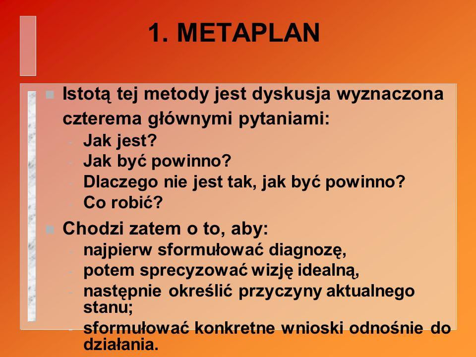 1.METAPLAN n Istotą tej metody jest dyskusja wyznaczona czterema głównymi pytaniami: - Jak jest.