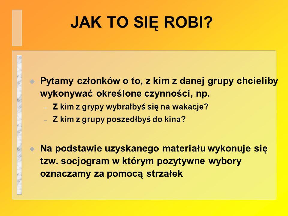 JAK TO SIĘ ROBI.