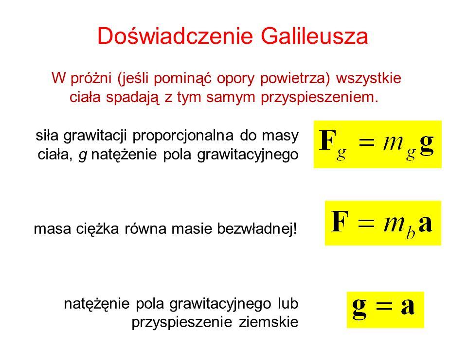 Doświadczenie Galileusza siła grawitacji proporcjonalna do masy ciała, g natężenie pola grawitacyjnego masa ciężka równa masie bezwładnej! natężęnie p