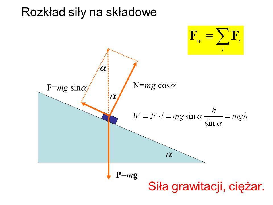 Rozkład siły na składowe P=mgP=mg N=mg cos F=mg sin Siła grawitacji, ciężar.