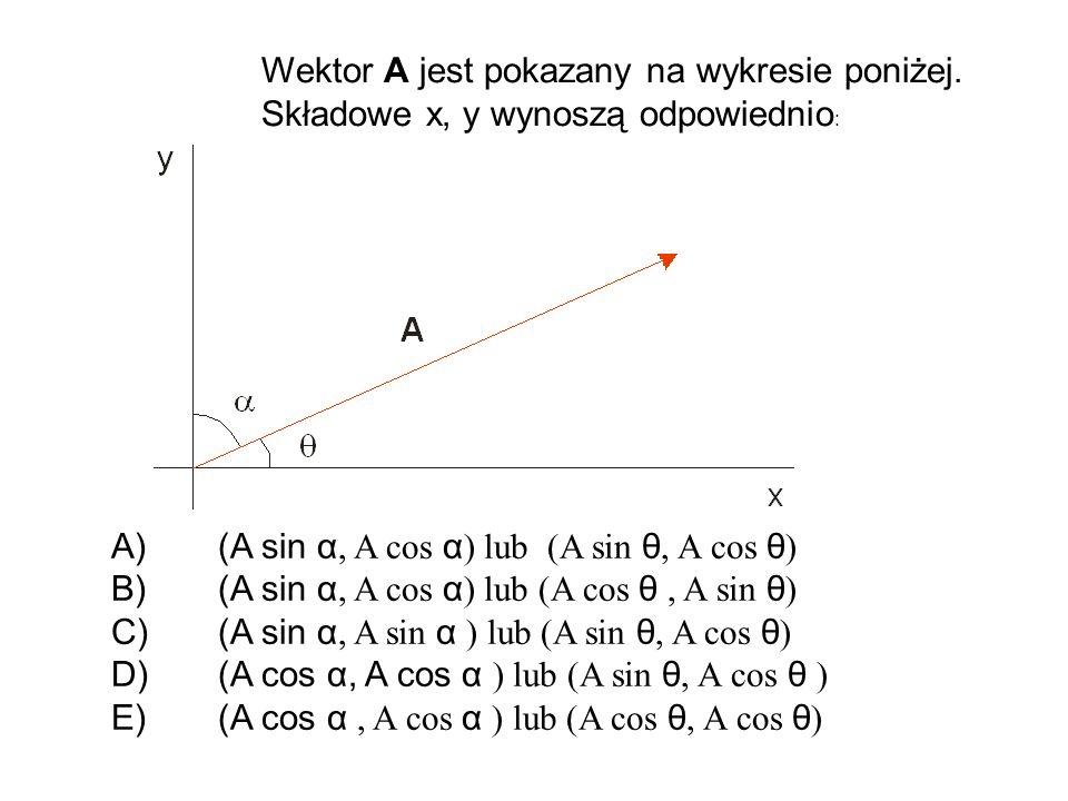Wektor A jest pokazany na wykresie poniżej. Składowe x, y wynoszą odpowiednio : A)(A sin α, A cos α ) lub (A sin θ, A cos θ ) B)(A sin α, A cos α ) lu