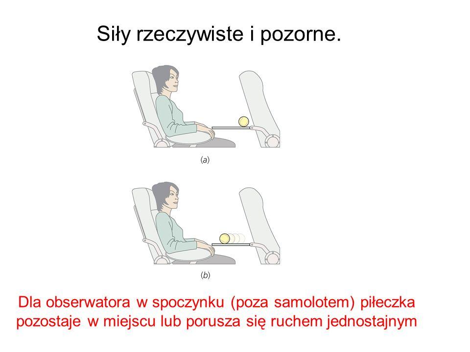 Siły rzeczywiste i pozorne. Dla obserwatora w spoczynku (poza samolotem) piłeczka pozostaje w miejscu lub porusza się ruchem jednostajnym