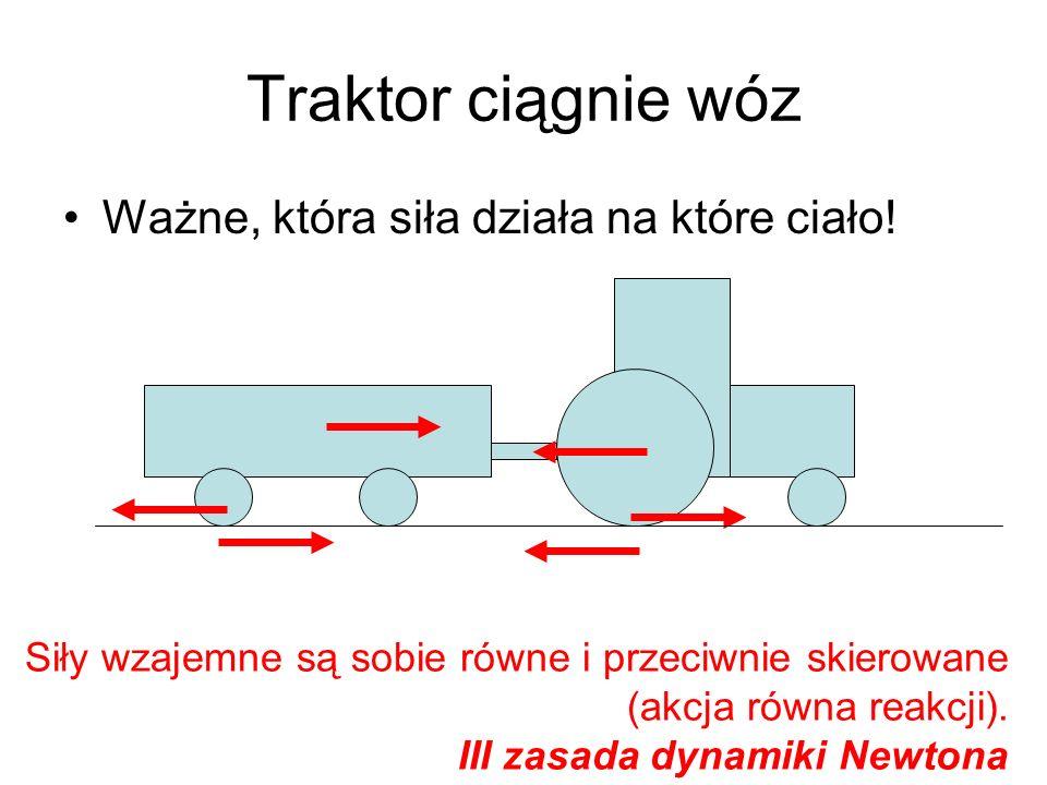Traktor ciągnie wóz Ważne, która siła działa na które ciało! Siły wzajemne są sobie równe i przeciwnie skierowane (akcja równa reakcji). III zasada dy