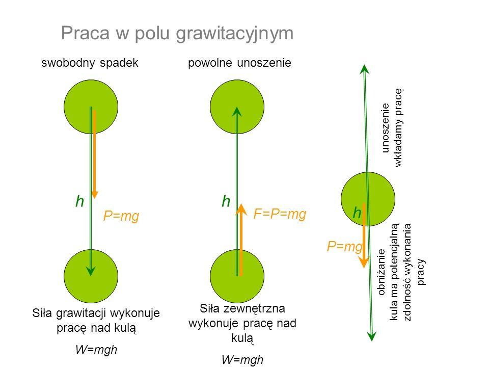 Praca w polu grawitacyjnym P=mg h swobodny spadek Siła grawitacji wykonuje pracę nad kulą W=mgh F=P=mg h powolne unoszenie Siła zewnętrzna wykonuje pr