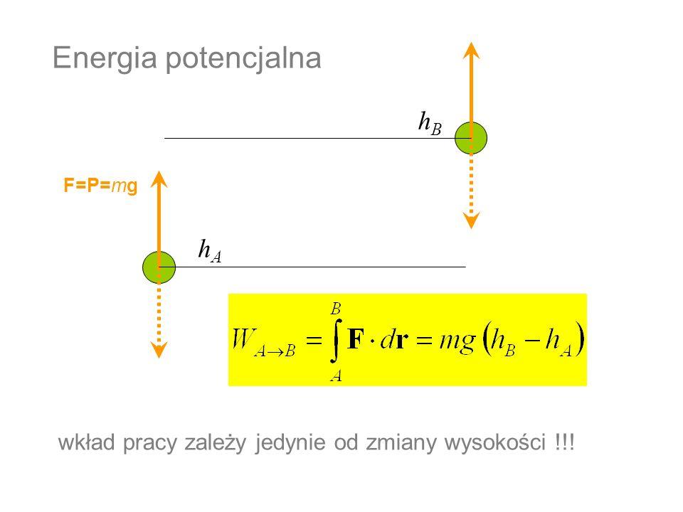 Energia potencjalna F=P=mg wkład pracy zależy jedynie od zmiany wysokości !!! hAhA hBhB