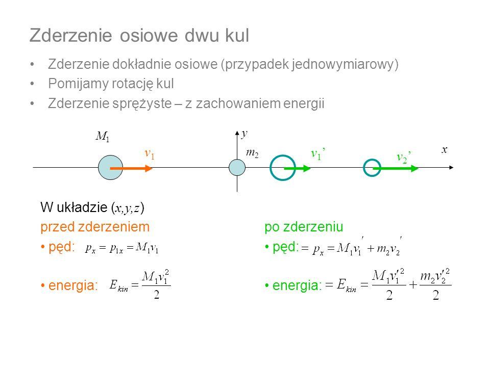 Zderzenie osiowe dwu kul Zderzenie dokładnie osiowe (przypadek jednowymiarowy) Pomijamy rotację kul Zderzenie sprężyste – z zachowaniem energii x y W