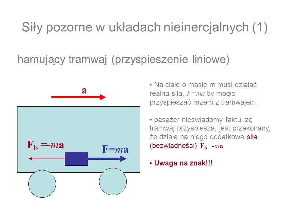 Siły pozorne w układach nieinercjalnych (1) hamujący tramwaj (przyspieszenie liniowe) a Na ciało o masie m musi działać realna siła, F=ma by mogło prz