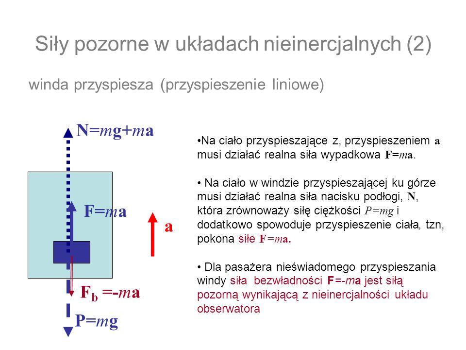 Siły pozorne w układach nieinercjalnych (2) winda przyspiesza (przyspieszenie liniowe) a Na ciało przyspieszające z, przyspieszeniem a musi działać re