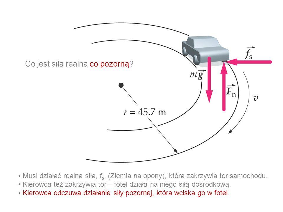Co jest siłą realną co pozorną? Musi działać realna siła, f s, (Ziemia na opony), która zakrzywia tor samochodu. Kierowca też zakrzywia tor – fotel dz