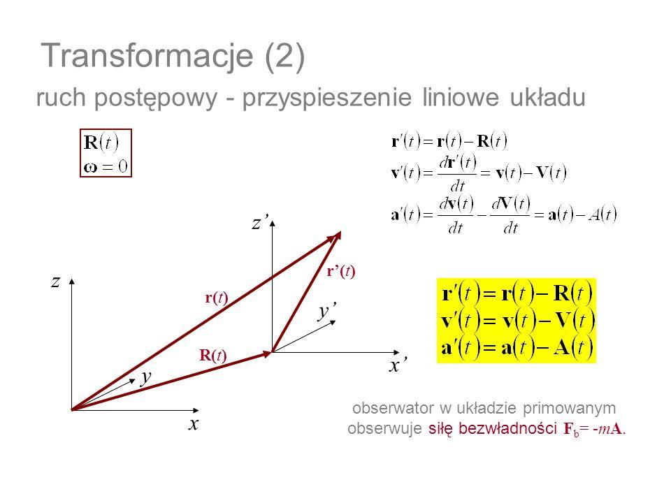Transformacje (2) ruch postępowy - przyspieszenie liniowe układu x z y x z y R(t) r(t) obserwator w układzie primowanym obserwuje siłę bezwładności F