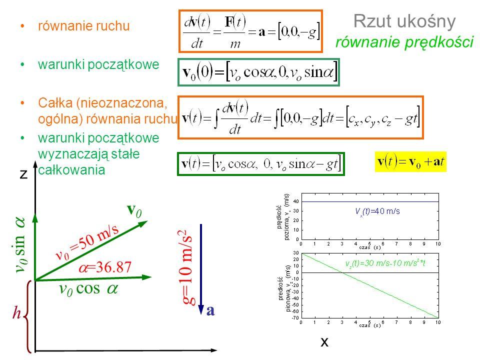 Rzut ukośny równanie prędkości równanie ruchu warunki początkowe Całka (nieoznaczona, ogólna) równania ruchu warunki początkowe wyznaczają stałe całko