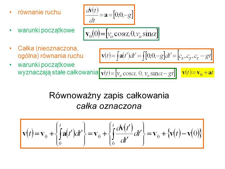 Rzut ukośny, równanie położenia Równanie (definicja v ) warunki początkowe Całka (nieoznaczona, ogólna) równania ruchu warunki początkowe wyznaczają stałe całkowania