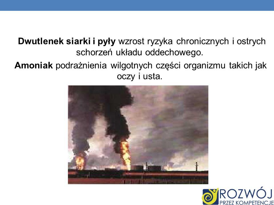 Dwutlenek siarki i pyły wzrost ryzyka chronicznych i ostrych schorzeń układu oddechowego. Amoniak podrażnienia wilgotnych części organizmu takich jak
