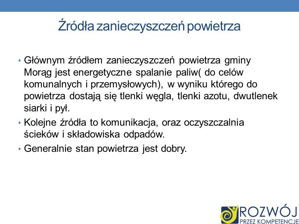 Źródła zanieczyszczeń powietrza Głównym źródłem zanieczyszczeń powietrza gminy Morąg jest energetyczne spalanie paliw( do celów komunalnych i przemysł