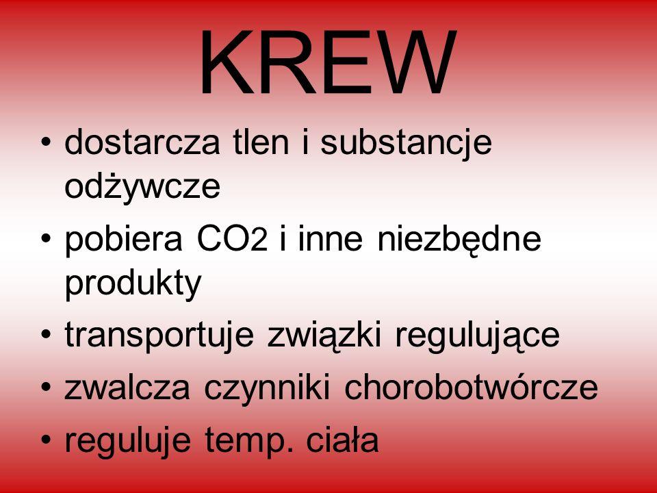 KREW dostarcza tlen i substancje odżywcze pobiera CO 2 i inne niezbędne produkty transportuje związki regulujące zwalcza czynniki chorobotwórcze regul