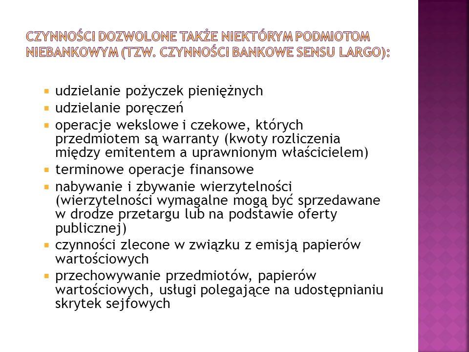 udzielanie pożyczek pieniężnych udzielanie poręczeń operacje wekslowe i czekowe, których przedmiotem są warranty (kwoty rozliczenia między emitentem a