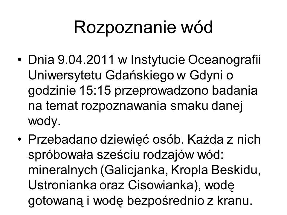 Rozpoznanie wód Dnia 9.04.2011 w Instytucie Oceanografii Uniwersytetu Gdańskiego w Gdyni o godzinie 15:15 przeprowadzono badania na temat rozpoznawani