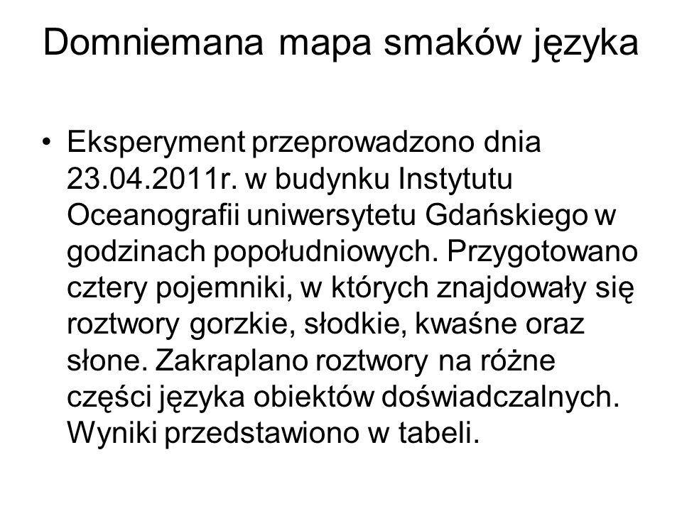 Domniemana mapa smaków języka Eksperyment przeprowadzono dnia 23.04.2011r. w budynku Instytutu Oceanografii uniwersytetu Gdańskiego w godzinach popołu