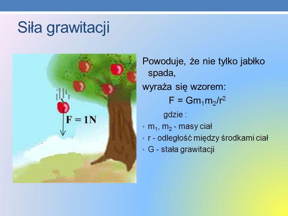 Siła grawitacji Powoduje, że nie tylko jabłko spada, wyraża się wzorem: F = Gm 1 m 2 /r 2 gdzie : m 1, m 2 - masy ciał r - odległość między środkami c