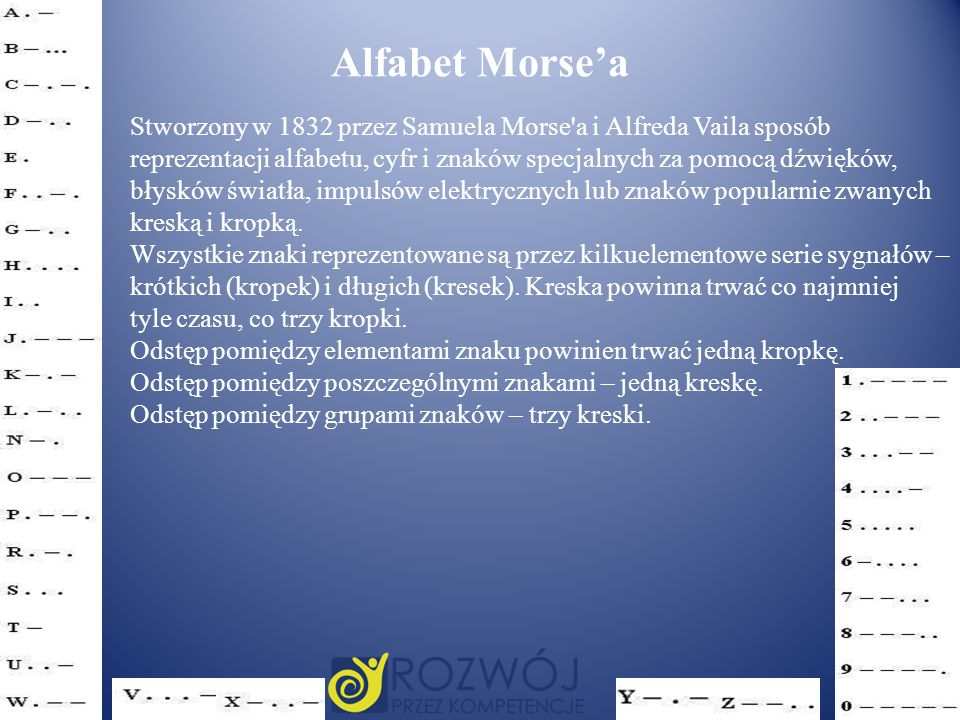 Stworzony w 1832 przez Samuela Morse'a i Alfreda Vaila sposób reprezentacji alfabetu, cyfr i znaków specjalnych za pomocą dźwięków, błysków światła, i