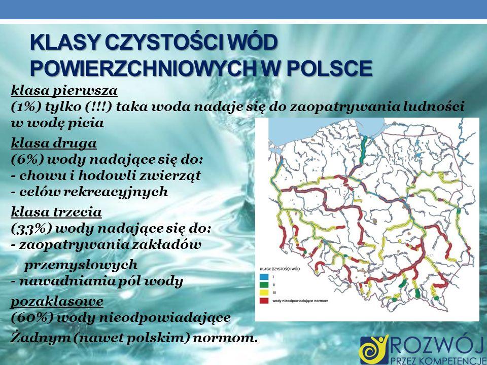 KLASY CZYSTOŚCI WÓD POWIERZCHNIOWYCH W POLSCE klasa pierwsza (1%) tylko (!!!) taka woda nadaje się do zaopatrywania ludności w wodę picia klasa druga