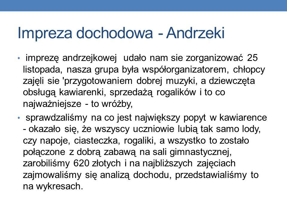 Planowanie kariery zawodowej Dowiedzieliśmy się na czym polega: - ekonomia, - co oznacza,,ceteris Paribas - w Polsce jest 4000000 zarejestrowanych przedsiębiorstw, - na czym polega popyt krajowy, -czynniki produkcji: kapitał, maszyny, praca, - cecha przedsiębiorcy to kreaktywna destrukcja, - co to jest koszt ekonomiczny – który powstaje poza przedsiębiorstwem, - skrzynka narzędziowa przedsiębiorcy składa się z : a) wartość produktu, b)popyt, c)podaż, d)rynek, e)koszty, f)cena, g) zysk - co to są koszty alternatywne, Czynniki wpływające na popyt: - moda, -klimat, -formy płatności, -wiek, Płeć, - dochód konsumenta, Wykładowca – Krzysztof Sarnowski