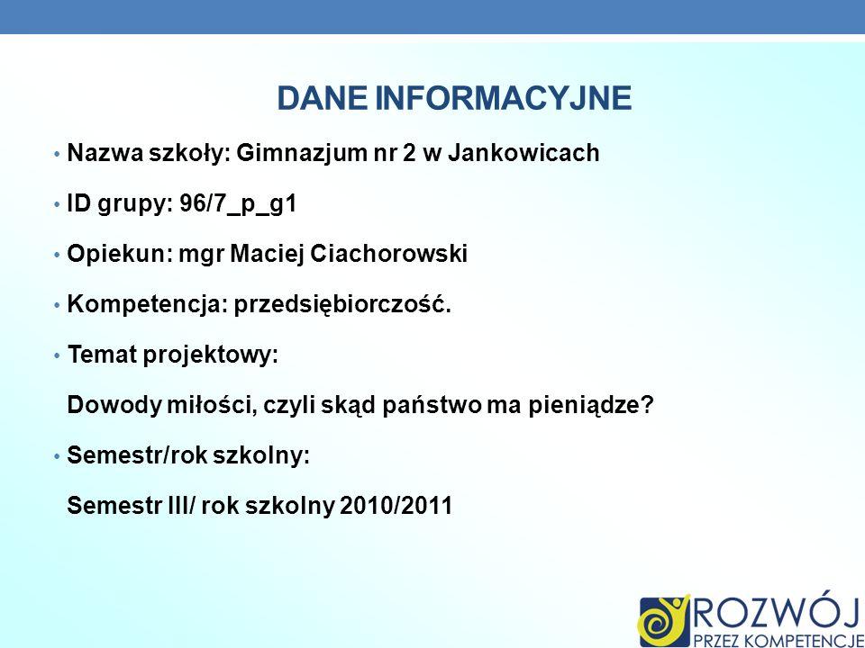 DANE INFORMACYJNE Nazwa szkoły: Gimnazjum nr 2 w Jankowicach ID grupy: 96/7_p_g1 Opiekun: mgr Maciej Ciachorowski Kompetencja: przedsiębiorczość. Tema