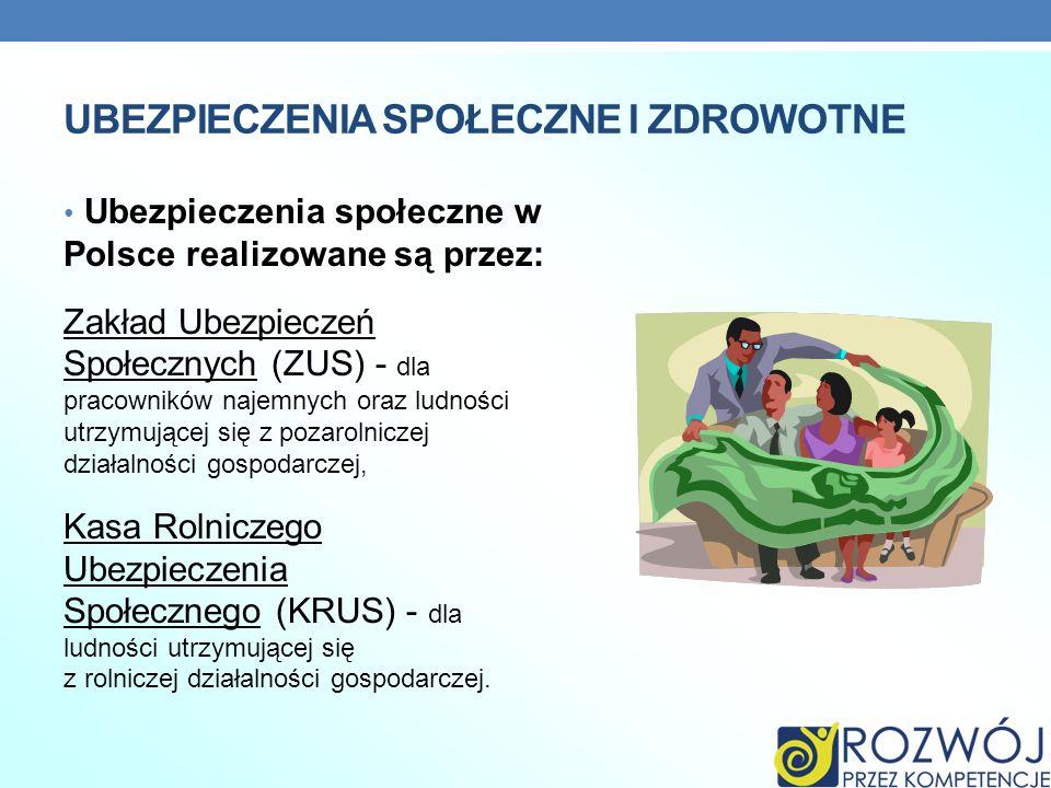 UBEZPIECZENIA SPOŁECZNE I ZDROWOTNE Ubezpieczenia społeczne w Polsce realizowane są przez: Zakład Ubezpieczeń Społecznych (ZUS) - dla pracowników naje