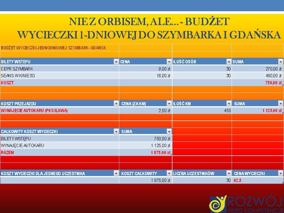 NIE Z ORBISEM, ALE… - HARMONOGRAM WYCIECZKI 1-DNIOWEJ DO SZYMBARKA I GDA Ń SKA Harmonogram wycieczki 1- dniowej do Szymbarka i Gdańska 1. Przejazd Now