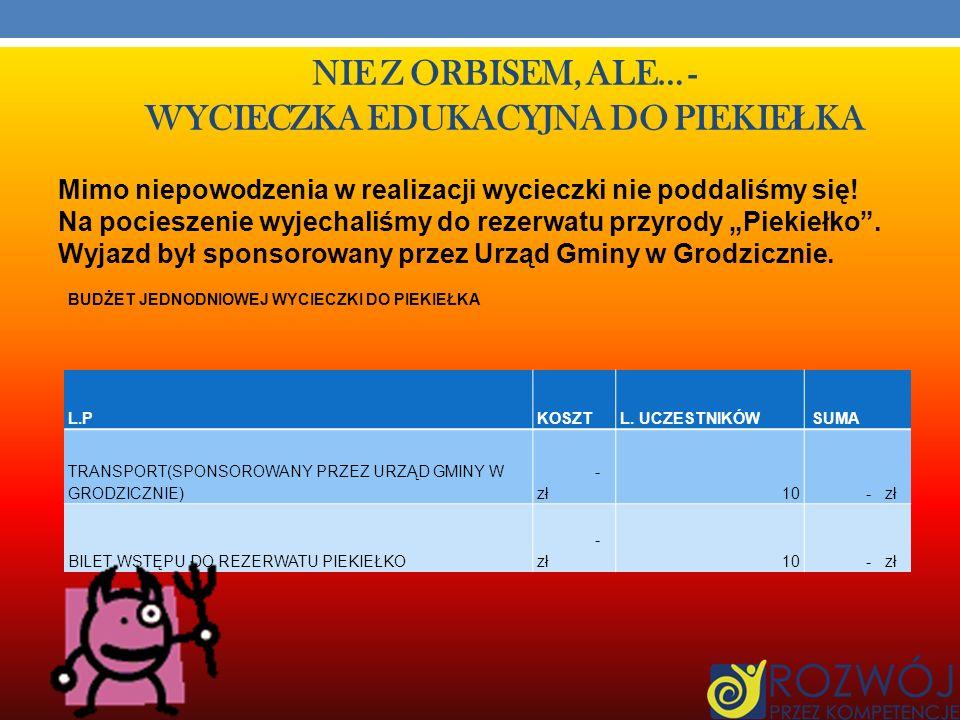 NIE Z ORBISEM, ALE… - WYCIECZKA 1-DNIOWA DO SZYMBARKA I GDA Ń SKA Planowaliśmy zorganizować wycieczkę do Szymbarka i Gdańska, napisaliśmy ogłoszenie, wykonaliśmy plakat zachęcający do udziału w wyjeździe.