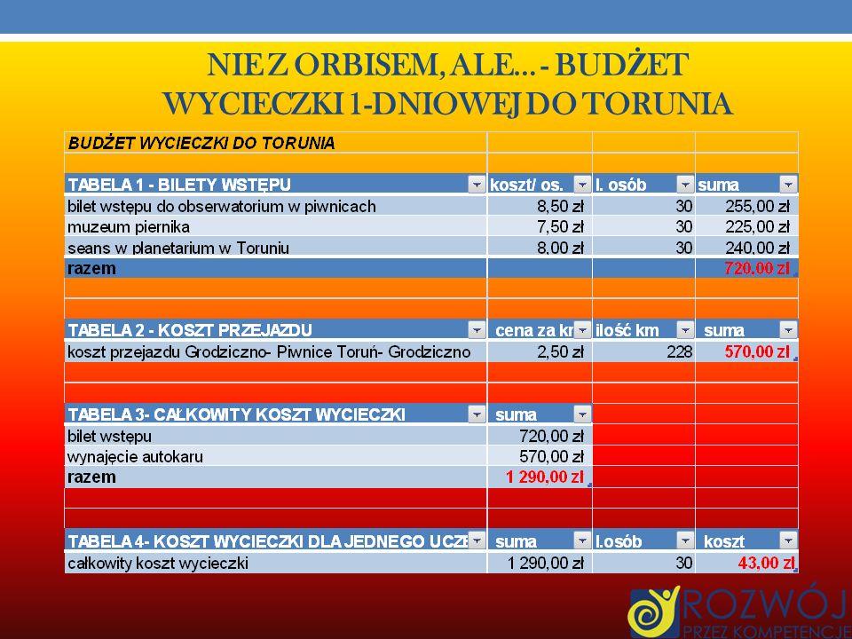 NIE Z ORBISEM, ALE… - HARMONOGRAM WYCIECZKI 1-DNIOWEJ DO TORUNIA 4. Przejazd Toruń (ul. Franciszkańska) – Toruń (ul. Pod Krzywą Wieżą) (0,43km). Wieżę
