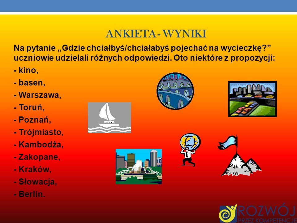 ANKIETA -WYNIKI Koszt wycieczki dla większości nie mógłby przekraczać 100 zł (16 osób) lub 200 zł (19 osób).