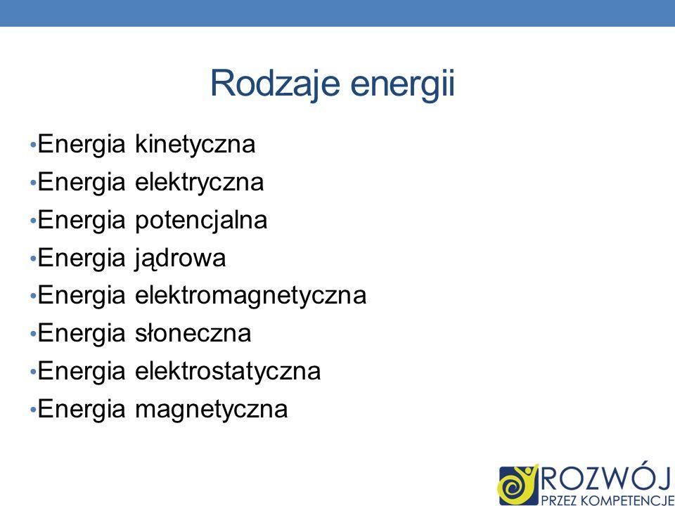 Rodzaje energii Energia kinetyczna Energia elektryczna Energia potencjalna Energia jądrowa Energia elektromagnetyczna Energia słoneczna Energia elektr